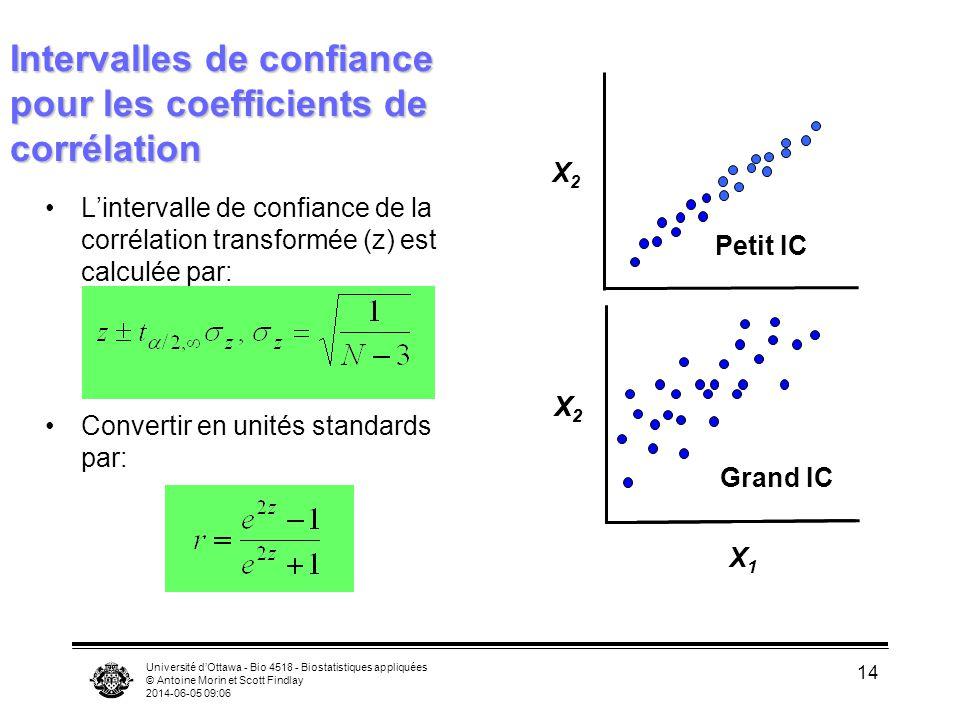 Intervalles de confiance pour les coefficients de corrélation