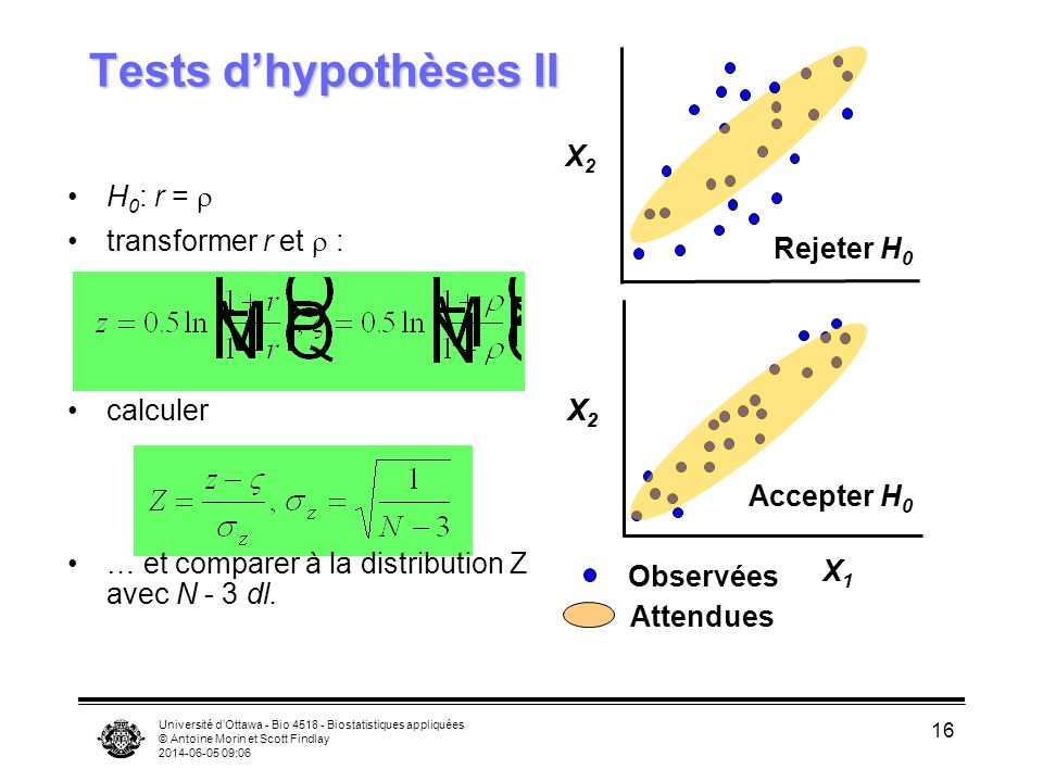 Tests d'hypothèses II X2 H0: r = r transformer r et r : calculer