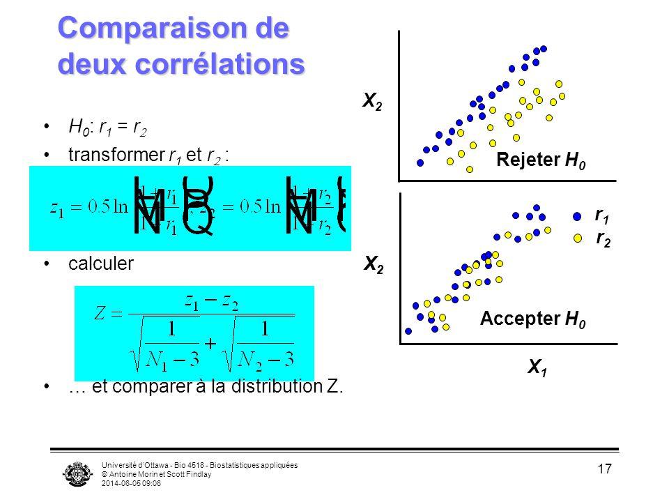 Comparaison de deux corrélations