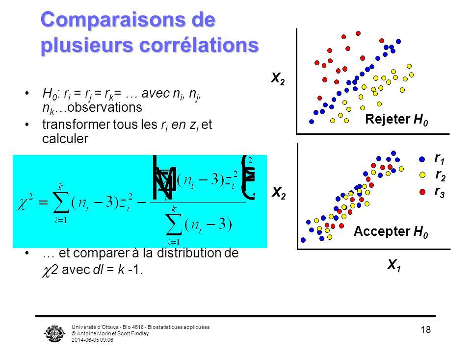 Comparaisons de plusieurs corrélations