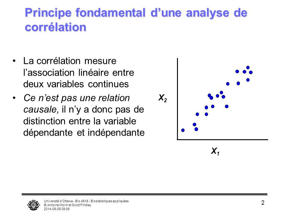 Principe fondamental d'une analyse de corrélation
