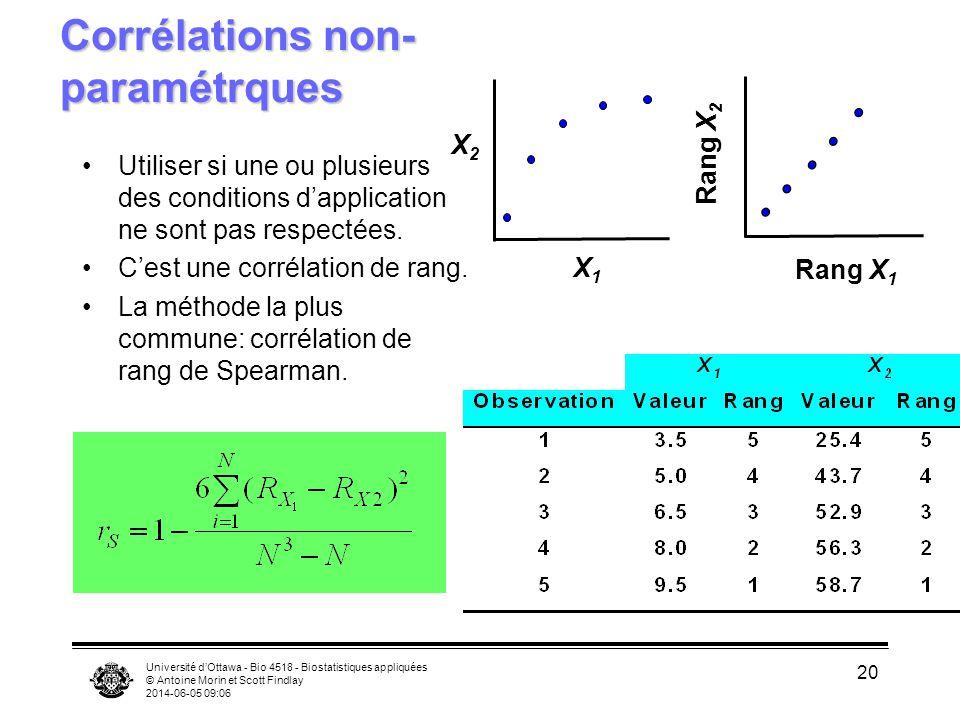 Corrélations non-paramétrques