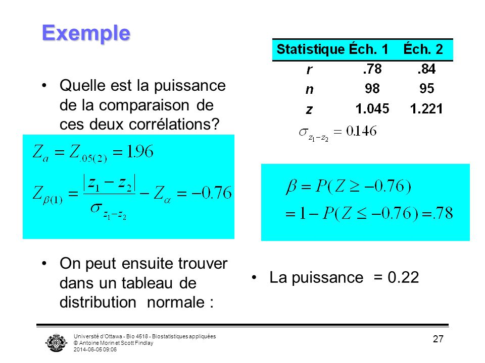 Exemple Quelle est la puissance de la comparaison de ces deux corrélations On peut ensuite trouver dans un tableau de distribution normale :