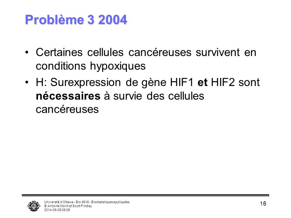 Problème 3 2004 Certaines cellules cancéreuses survivent en conditions hypoxiques.