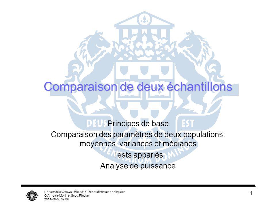 Comparaison de deux échantillons