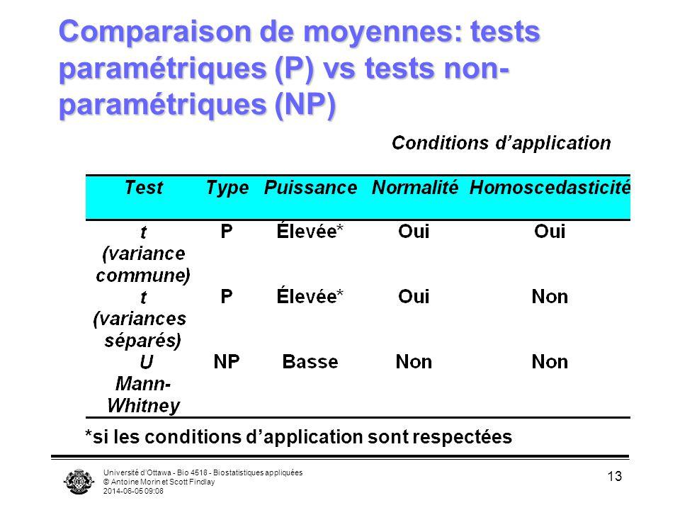 Comparaison de moyennes: tests paramétriques (P) vs tests non-paramétriques (NP)