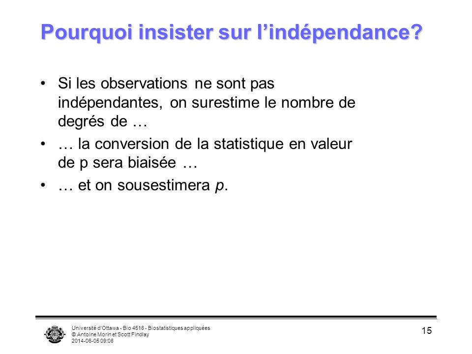 Pourquoi insister sur l'indépendance