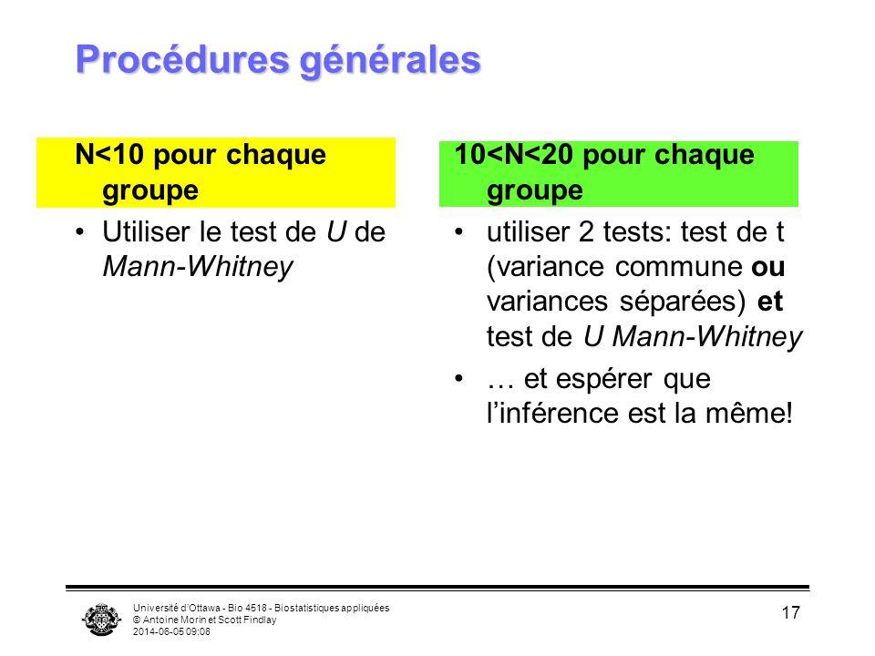 Procédures générales N<10 pour chaque groupe