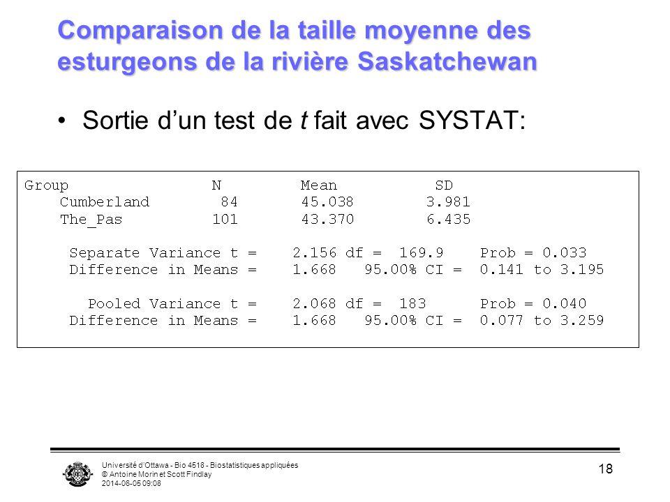 Sortie d'un test de t fait avec SYSTAT: