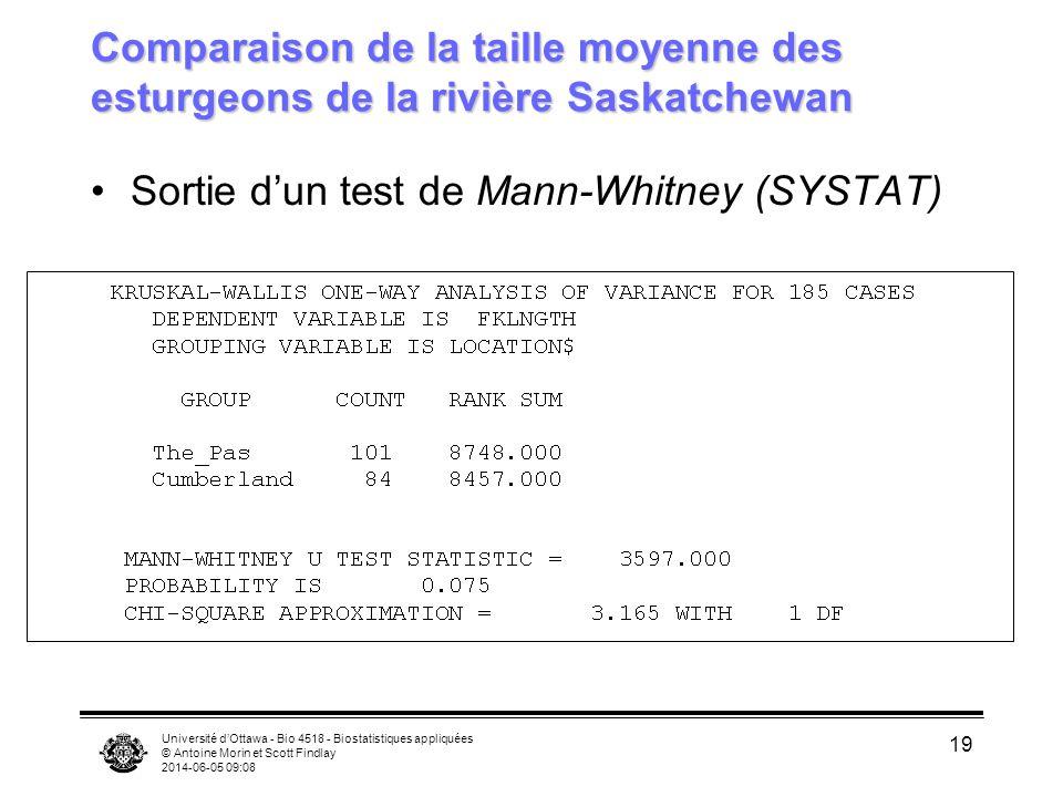 Sortie d'un test de Mann-Whitney (SYSTAT)