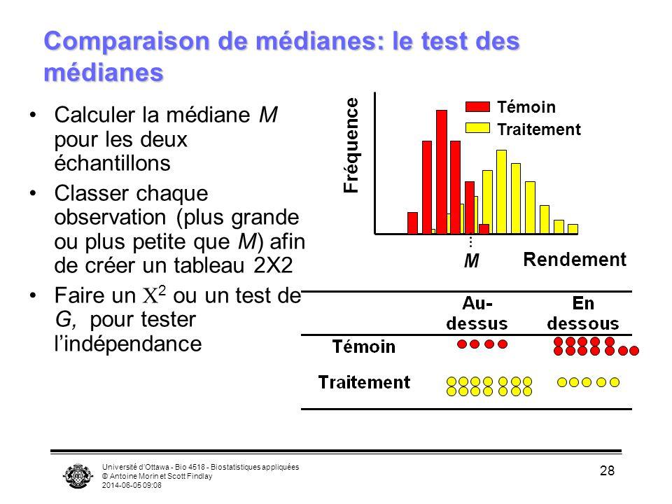 Comparaison de médianes: le test des médianes
