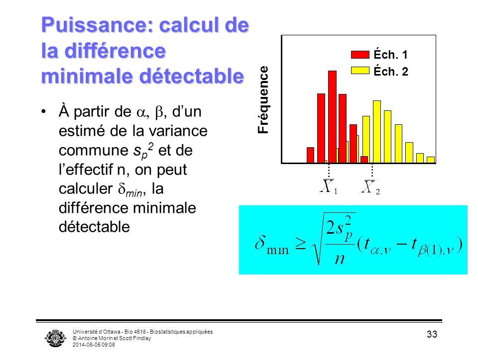 Puissance: calcul de la différence minimale détectable