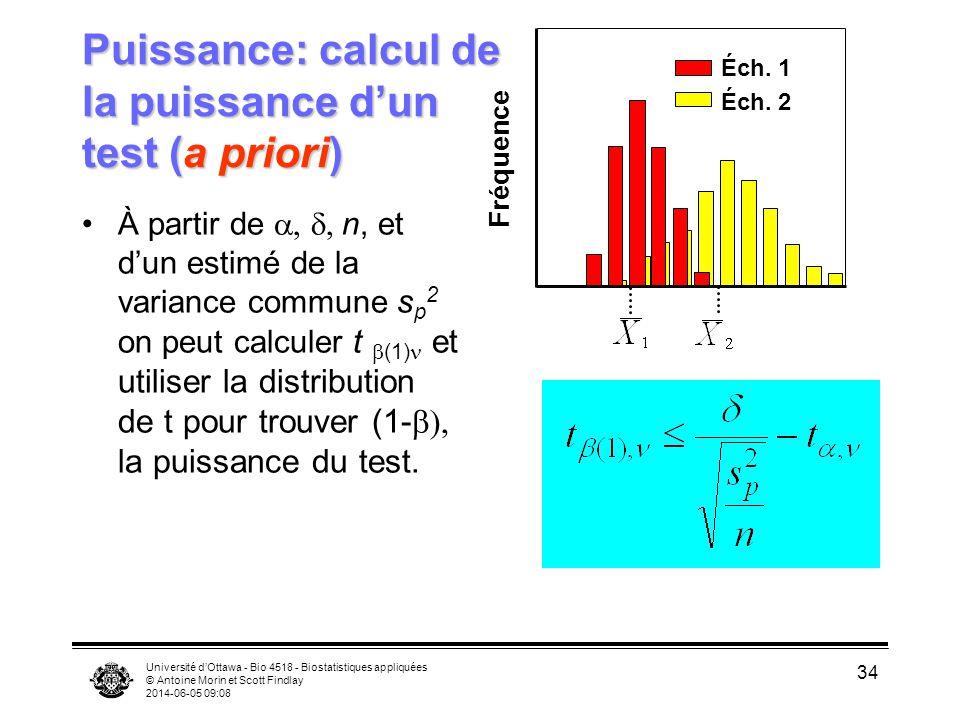 Puissance: calcul de la puissance d'un test (a priori)