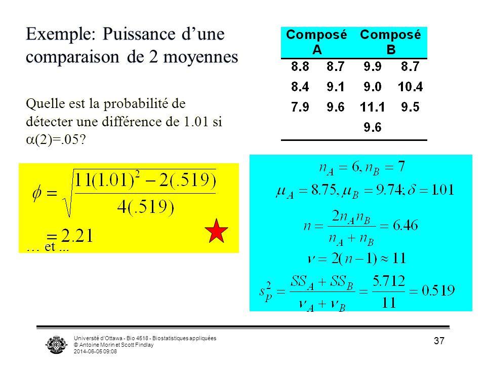 Exemple: Puissance d'une comparaison de 2 moyennes