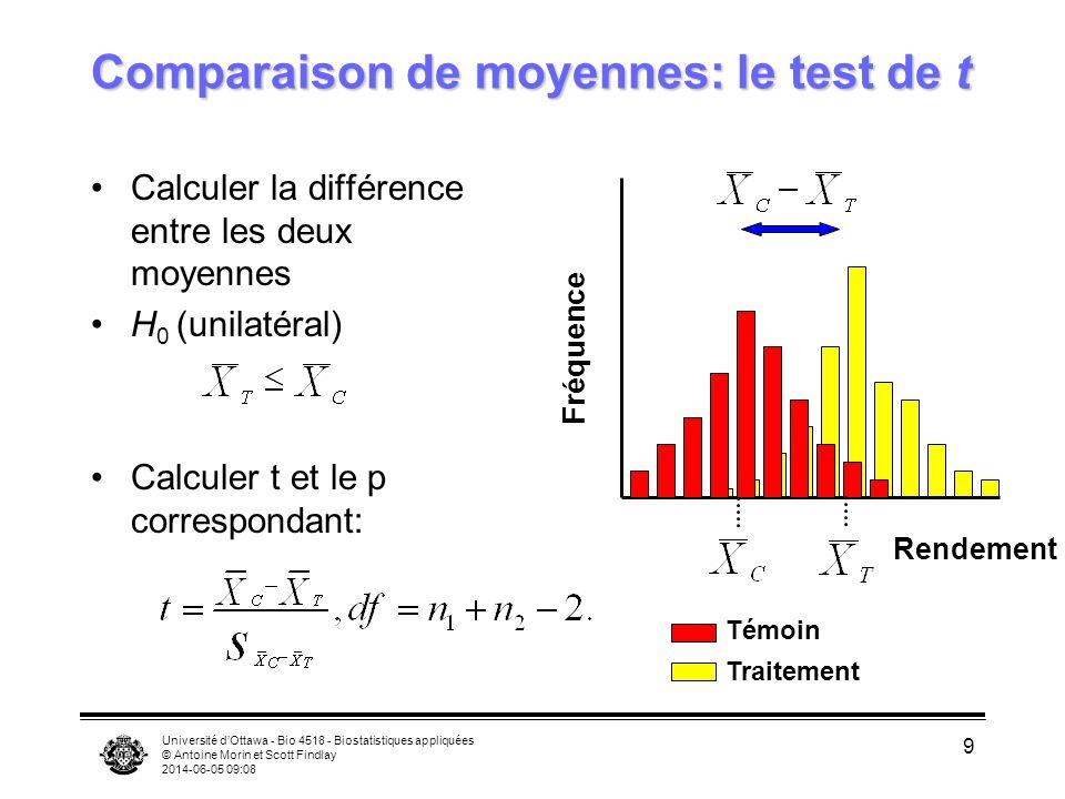 Comparaison de moyennes: le test de t