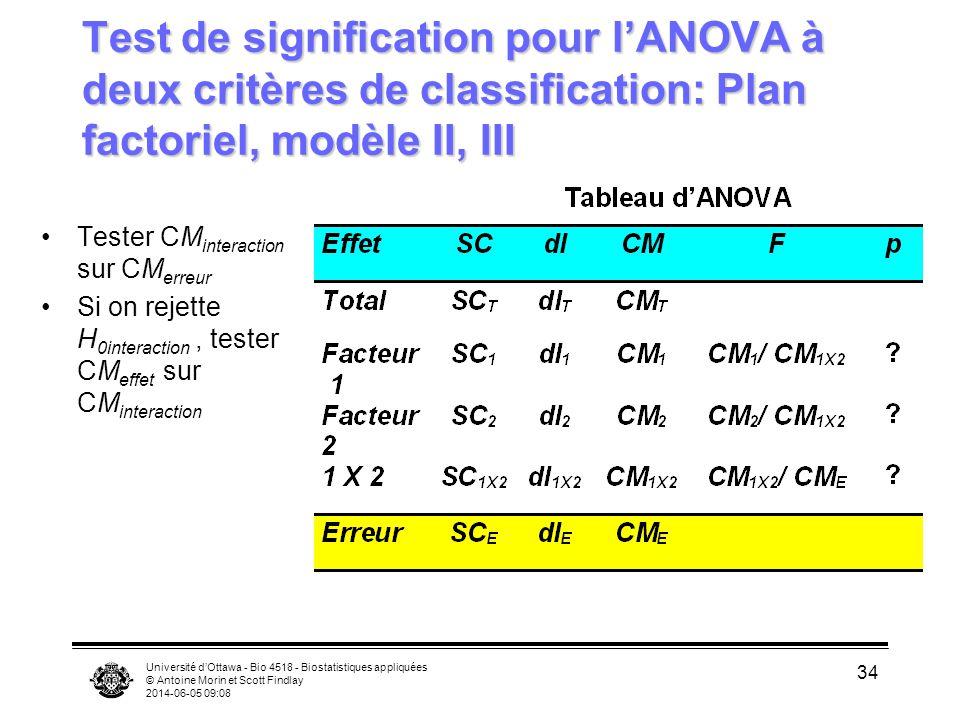 Test de signification pour l'ANOVA à deux critères de classification: Plan factoriel, modèle II, III