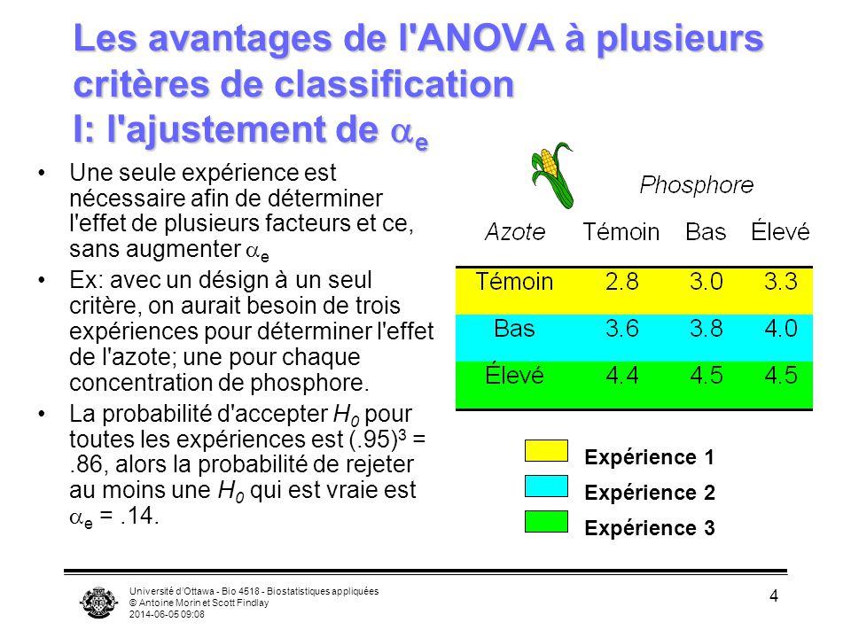Les avantages de l ANOVA à plusieurs critères de classification I: l ajustement de ae