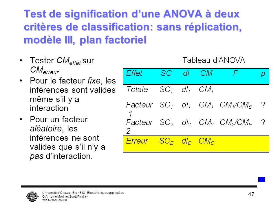Test de signification d'une ANOVA à deux critères de classification: sans réplication, modèle III, plan factoriel