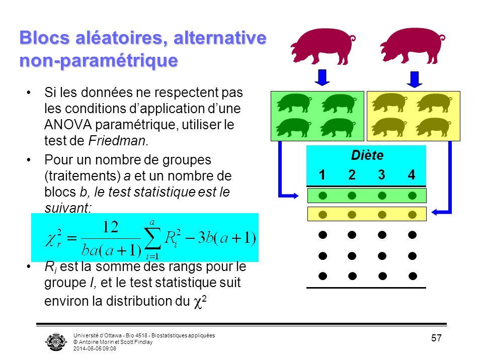Blocs aléatoires, alternative non-paramétrique