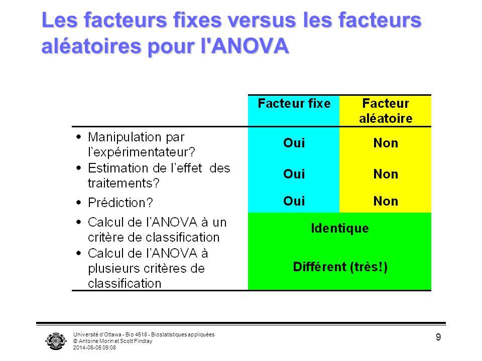 Les facteurs fixes versus les facteurs aléatoires pour l ANOVA