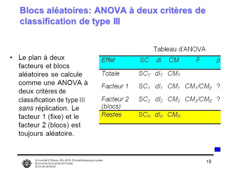 Blocs aléatoires: ANOVA à deux critères de classification de type III