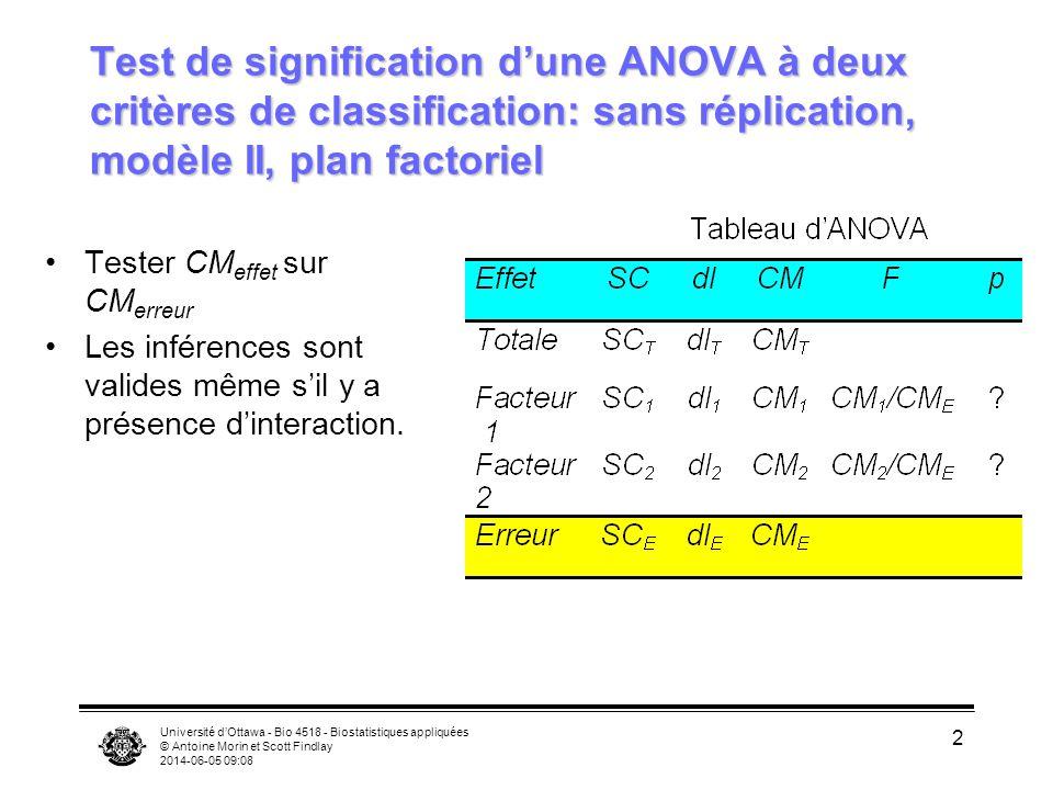 Test de signification d'une ANOVA à deux critères de classification: sans réplication, modèle II, plan factoriel