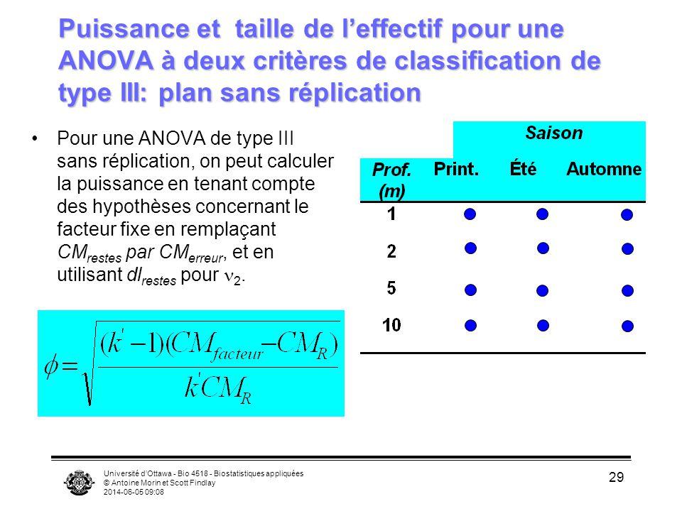 Puissance et taille de l'effectif pour une ANOVA à deux critères de classification de type III: plan sans réplication
