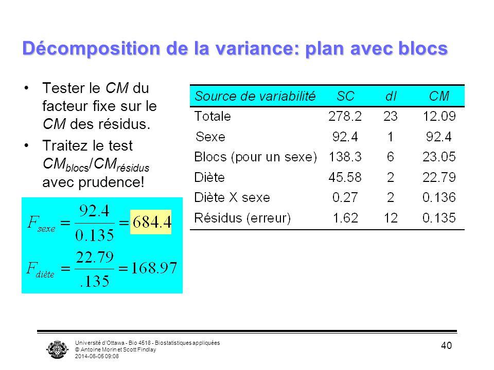 Décomposition de la variance: plan avec blocs