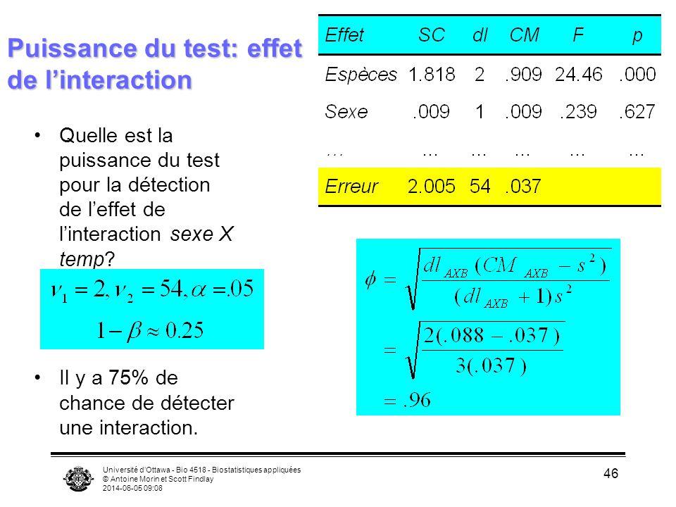Puissance du test: effet de l'interaction
