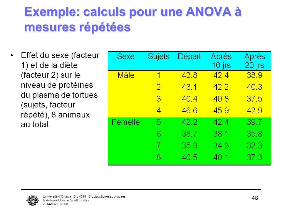 Exemple: calculs pour une ANOVA à mesures répétées