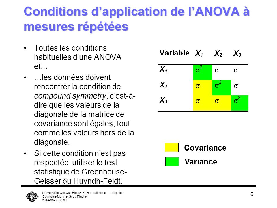 applying anova 12: analysis of variance introduction | eda | hypothesis test introduction in chapter 8 and again in chapter 11 we compared means from two independent groups.