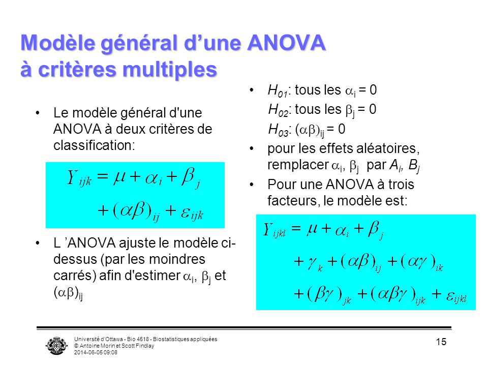 Modèle général d'une ANOVA à critères multiples