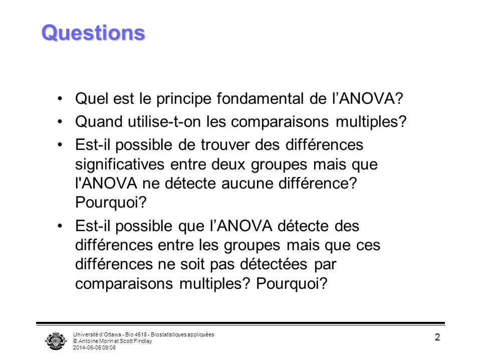 Questions Quel est le principe fondamental de l'ANOVA