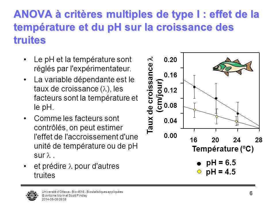 ANOVA à critères multiples de type I : effet de la température et du pH sur la croissance des truites