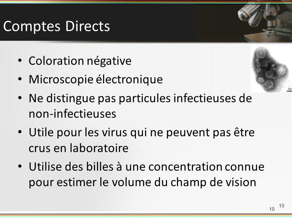 Comptes Directs Coloration négative Microscopie électronique