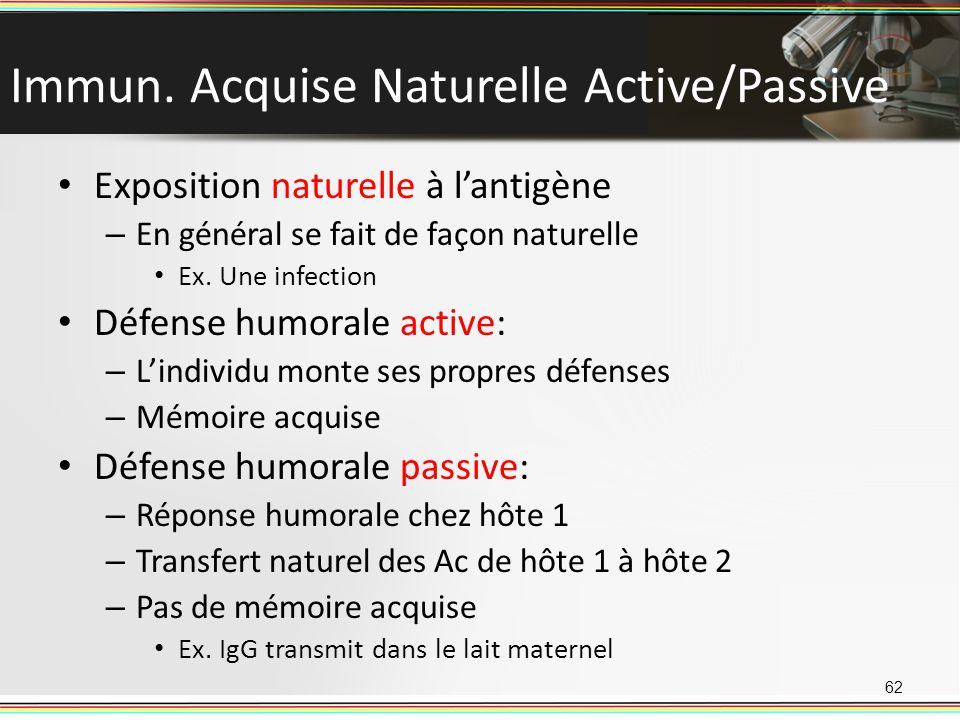 Immun. Acquise Naturelle Active/Passive