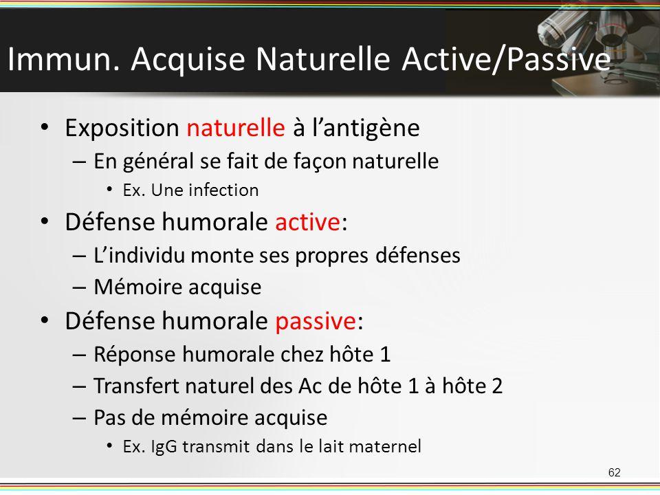 Immun. Acquise Naturelle Active/Passive