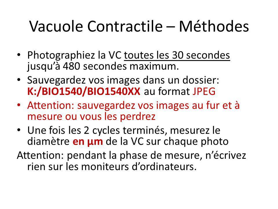 Vacuole Contractile – Méthodes