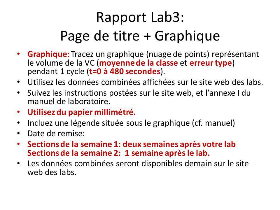 Rapport Lab3: Page de titre + Graphique