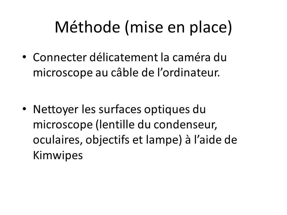 Méthode (mise en place)