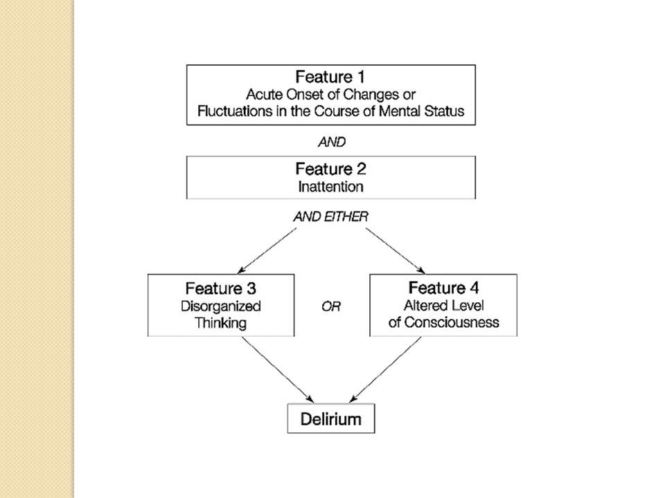 Delirium- DSM IV et V Methode d'evaluation de la confusion mentale (CAM)
