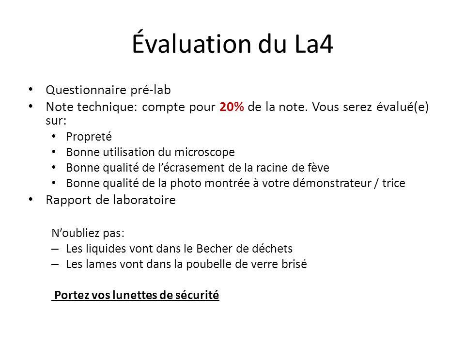Évaluation du La4 Questionnaire pré-lab