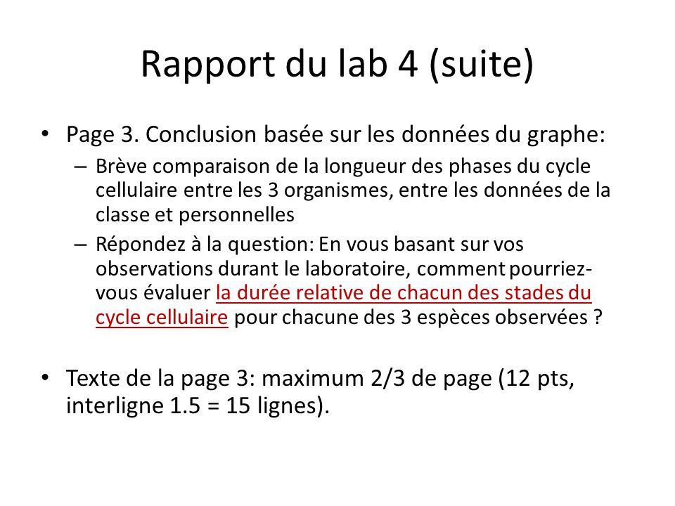 Rapport du lab 4 (suite) Page 3. Conclusion basée sur les données du graphe: