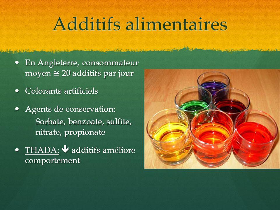 Additifs alimentaires