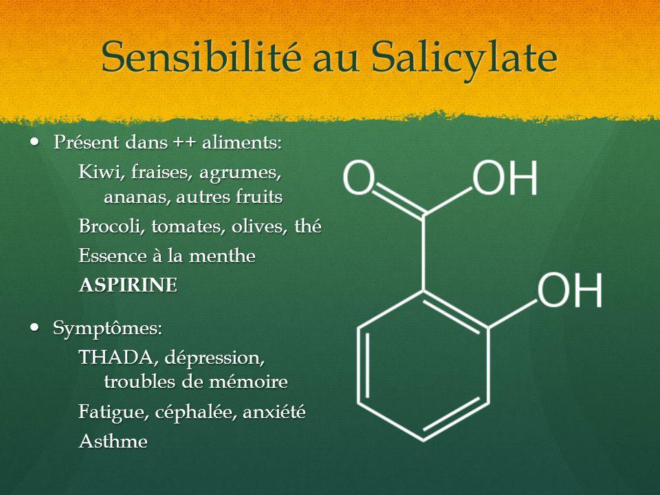 Sensibilité au Salicylate