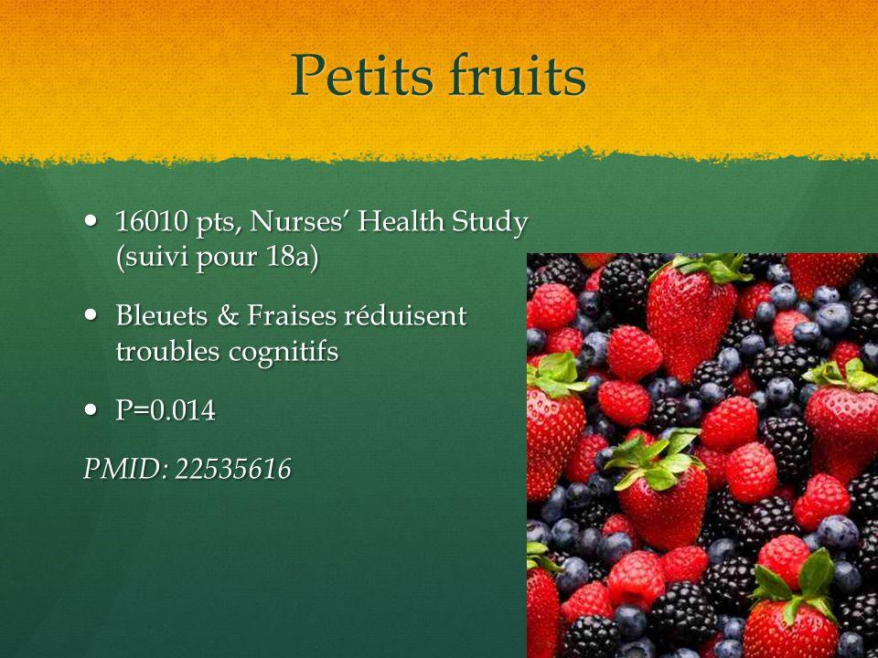 Petits fruits 16010 pts, Nurses' Health Study (suivi pour 18a)