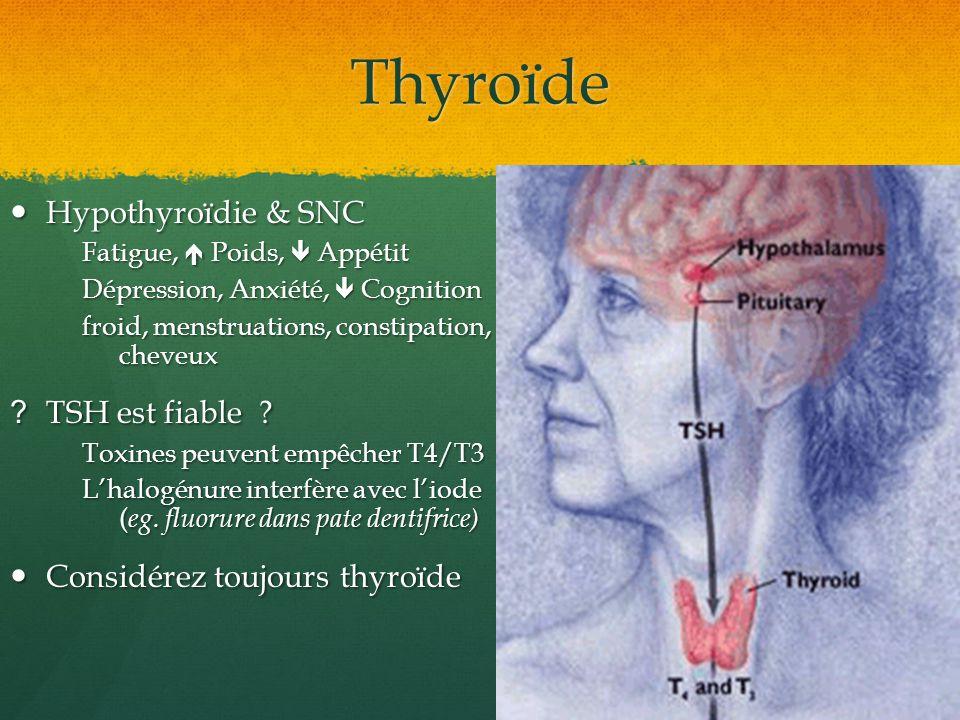 Thyroïde Hypothyroïdie & SNC TSH est fiable