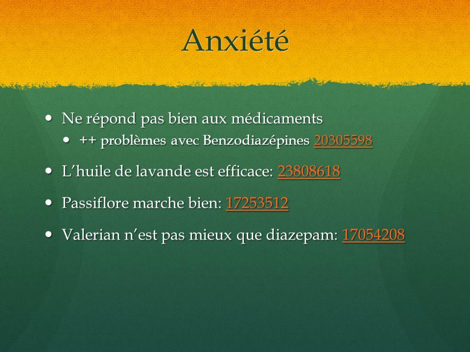 Anxiété Ne répond pas bien aux médicaments