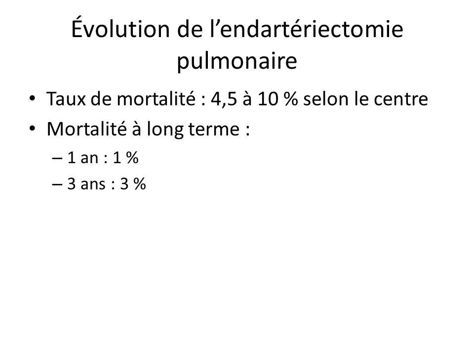 Évolution de l'endartériectomie pulmonaire