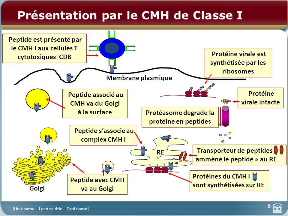 Présentation par le CMH de Classe I
